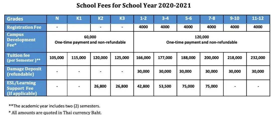 泰国国际学校怎么选?我在曼谷生活五年,总结出这份名单!