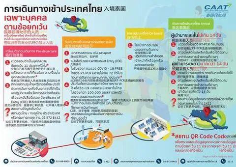 泰国颁布最新入境政策,中国驻泰国大使馆发布提醒
