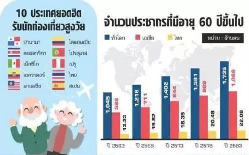 每年交保险就能拿绿卡?这才是最适合中国老人的海外身份!