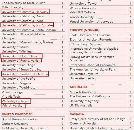 北京、马尼拉国际学费大比拼!哪所学校更适合你?