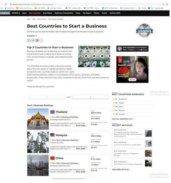 全球第一!2020世界最佳创业国家排名,泰国蝉联榜首