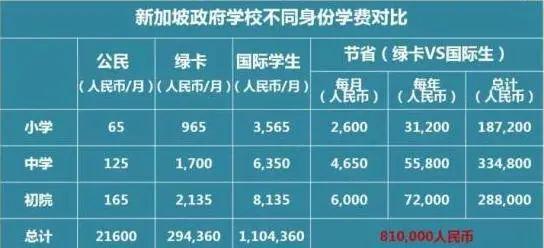 赵薇夫妇1.38亿买新加坡豪宅,如何巧用信托省税1000万?
