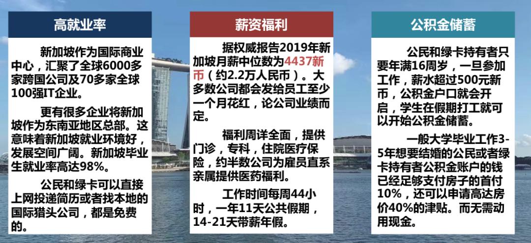 李连杰、张柏芝都爱拿的新加坡绿卡,原来福利这么多!