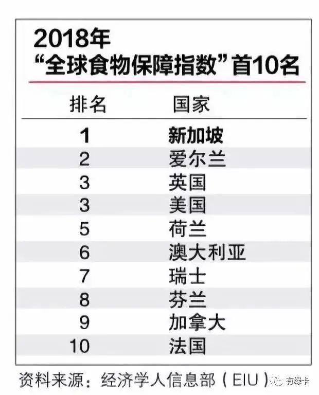 数据告诉你,张柏芝、李连杰等大明星为何都喜欢拿新加坡绿卡?