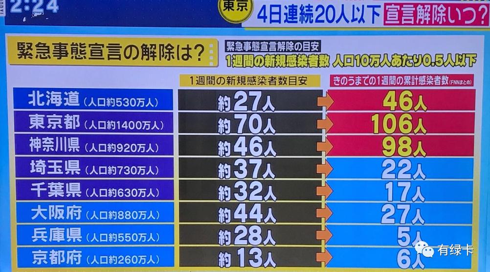 事態 宣言 解除 京都 緊急